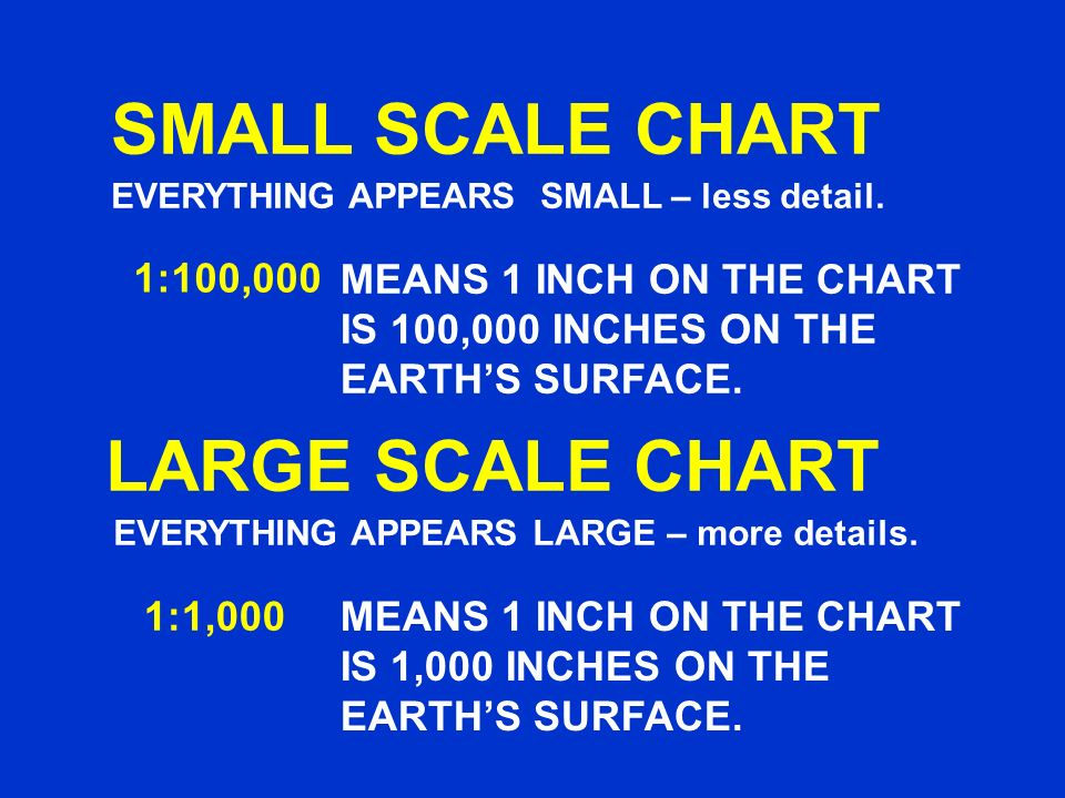 SMALL SCALE CHART LARGE SCALE CHART 1:100,000