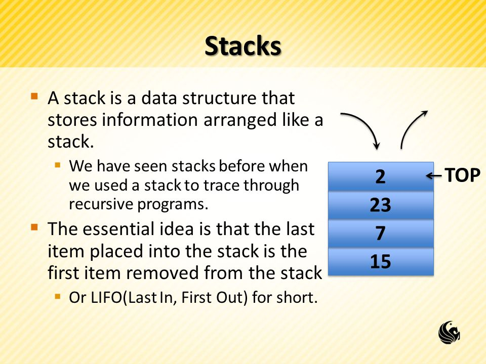 Stacks A stack is a data structure that stores information arranged like a stack.