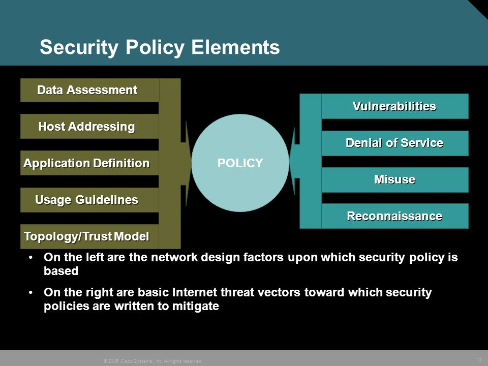Security Policy Elements