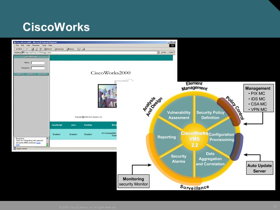 CiscoWorks