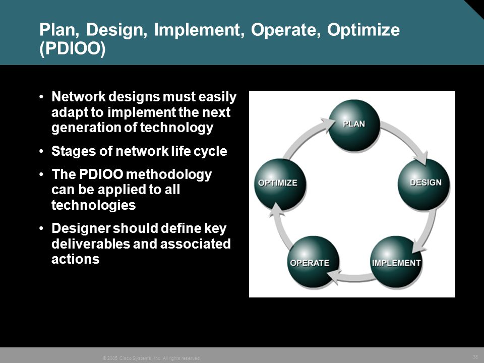 Plan, Design, Implement, Operate, Optimize (PDIOO)