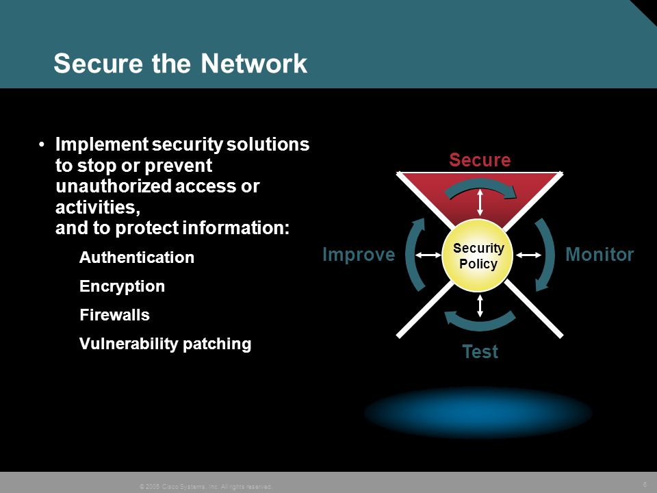 Secure the Network Implement security solutions to stop or prevent unauthorized access or activities, and to protect information: