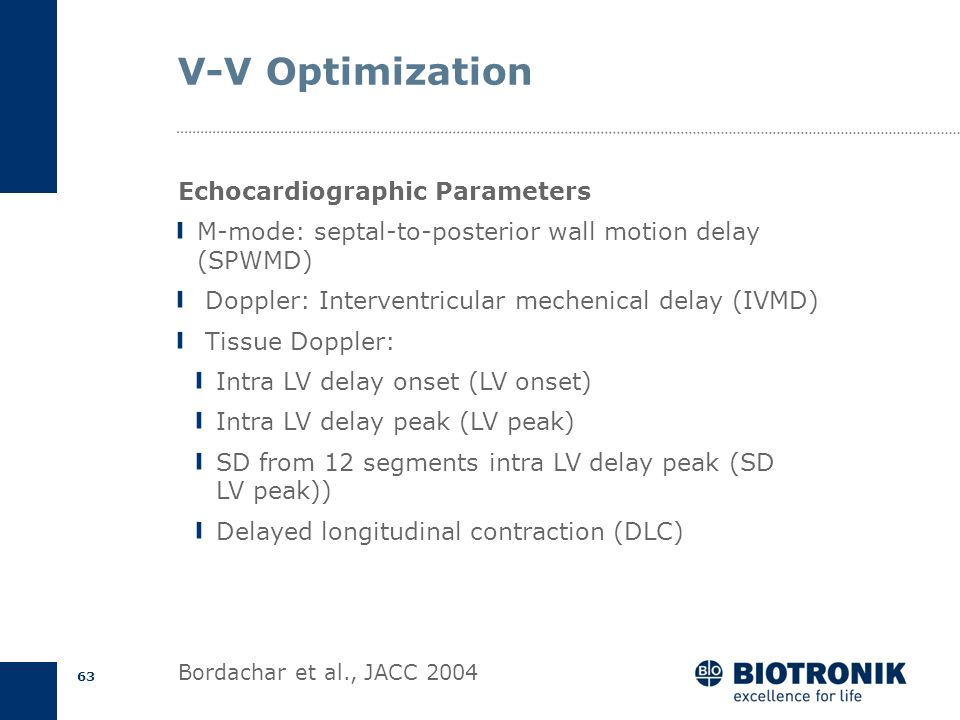V-V Optimization Echocardiographic Parameters