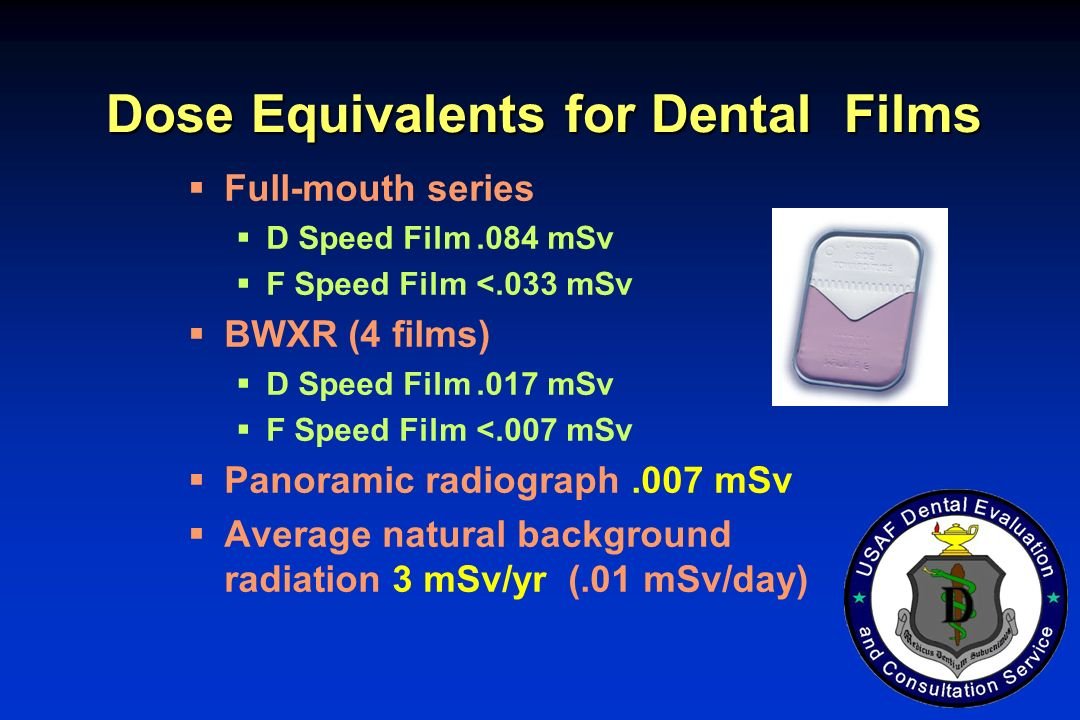 Dose Equivalents for Dental Films