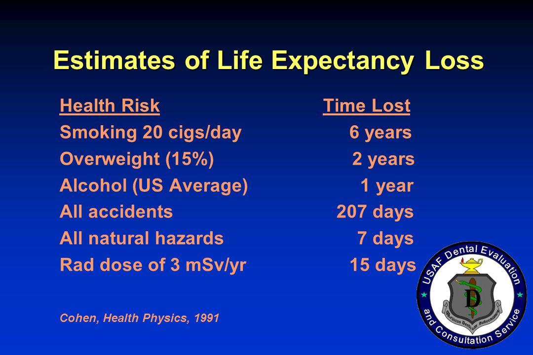 Estimates of Life Expectancy Loss