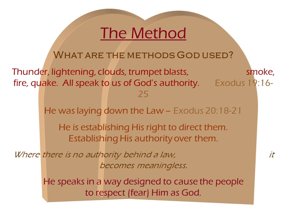 What are the methods God used