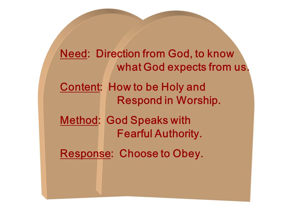 Need: Direction from God, to know what God expects from us.