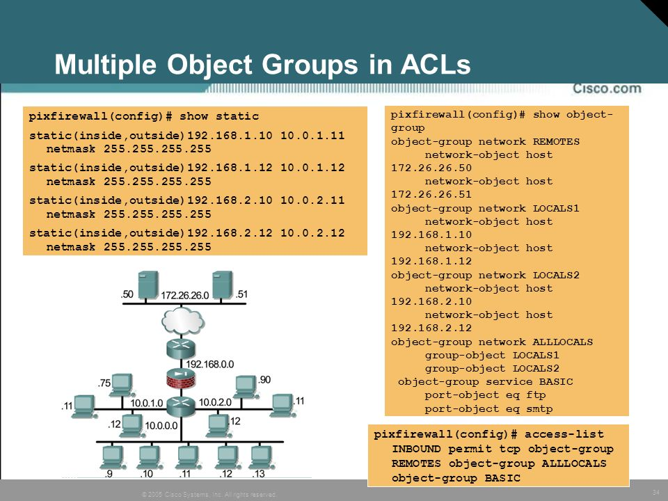 Multiple Object Groups in ACLs