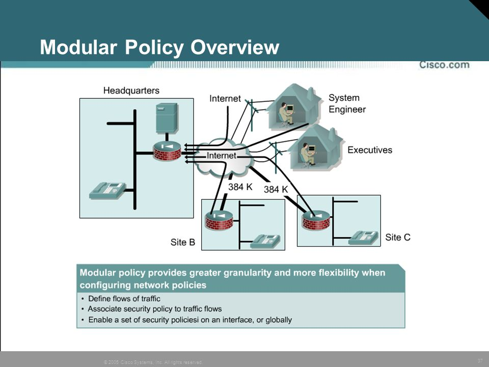 Modular Policy Overview