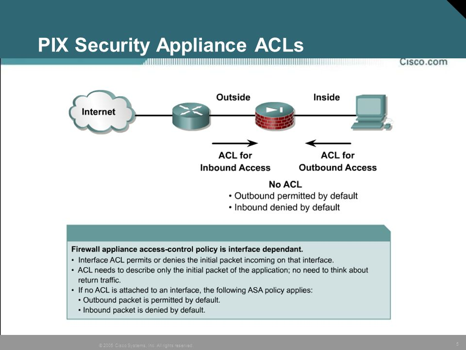 PIX Security Appliance ACLs