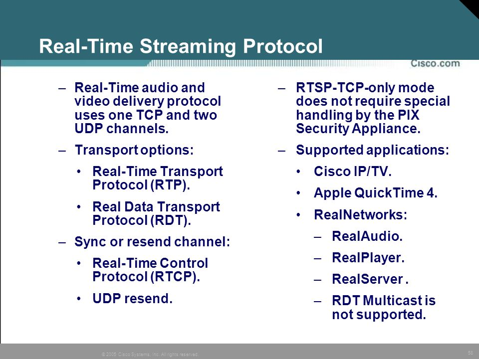 Real-Time Streaming Protocol