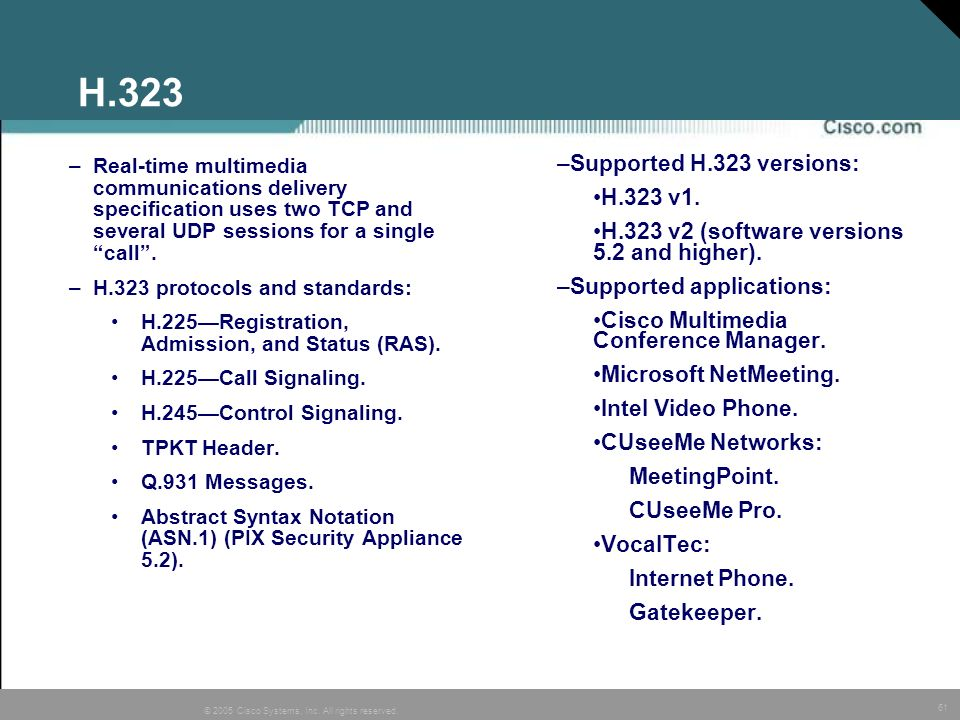 H.323 Supported H.323 versions: H.323 v1.