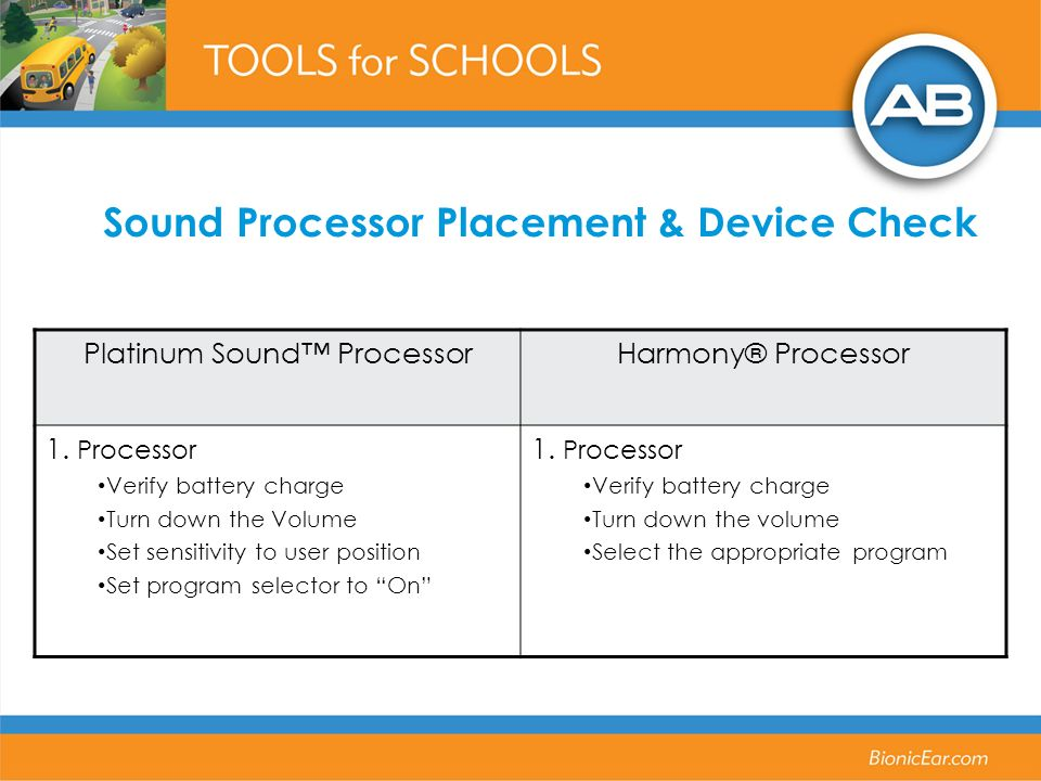 Sound Processor Placement & Device Check