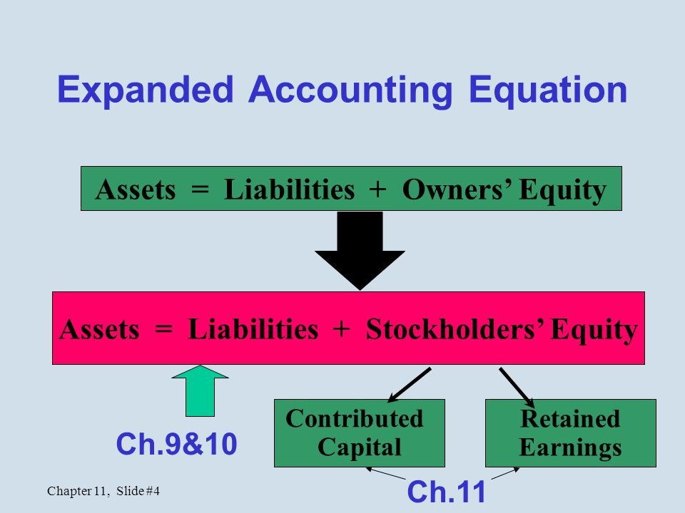 owners equity calculation