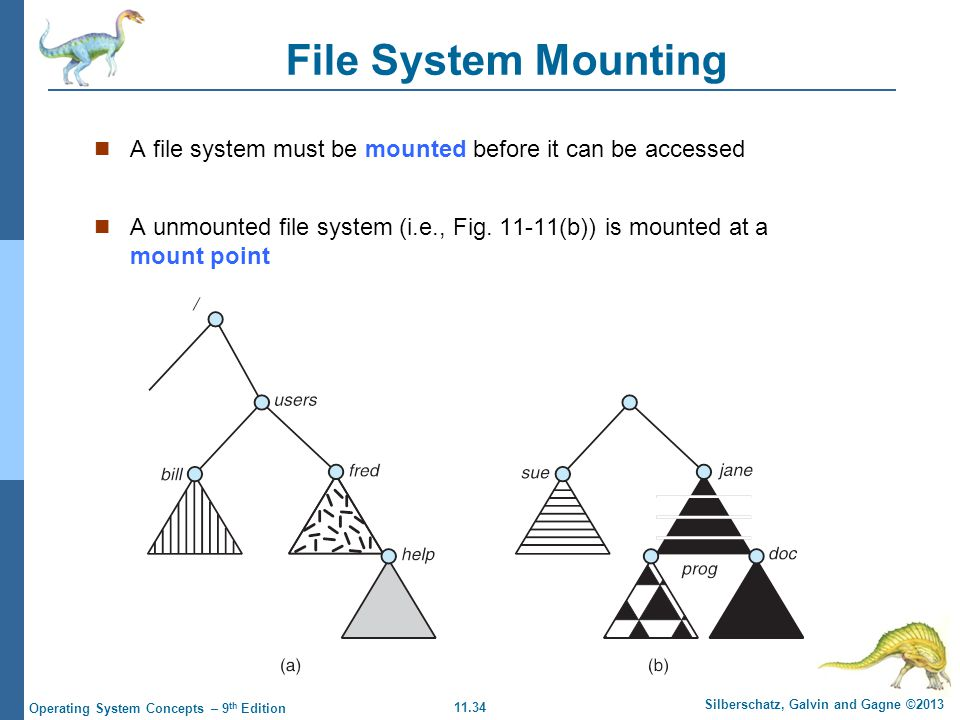 Chapter 11: File-System Interface - ppt video online download