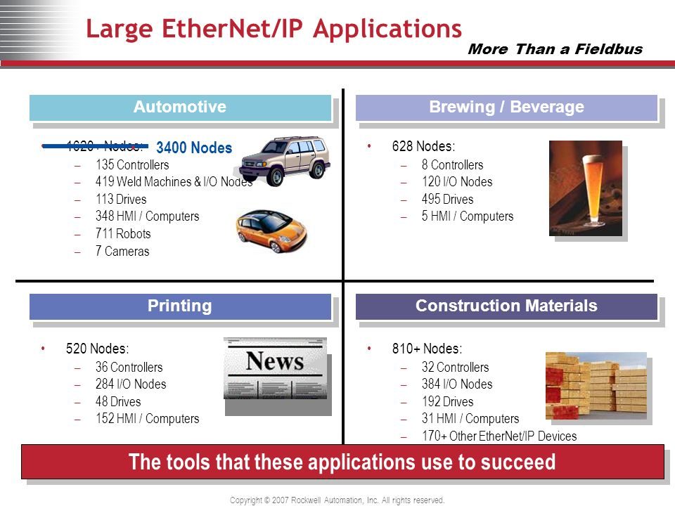 Large EtherNet/IP Applications