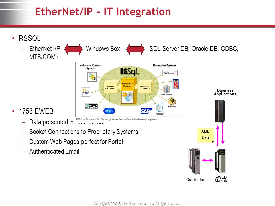 EtherNet/IP – IT Integration