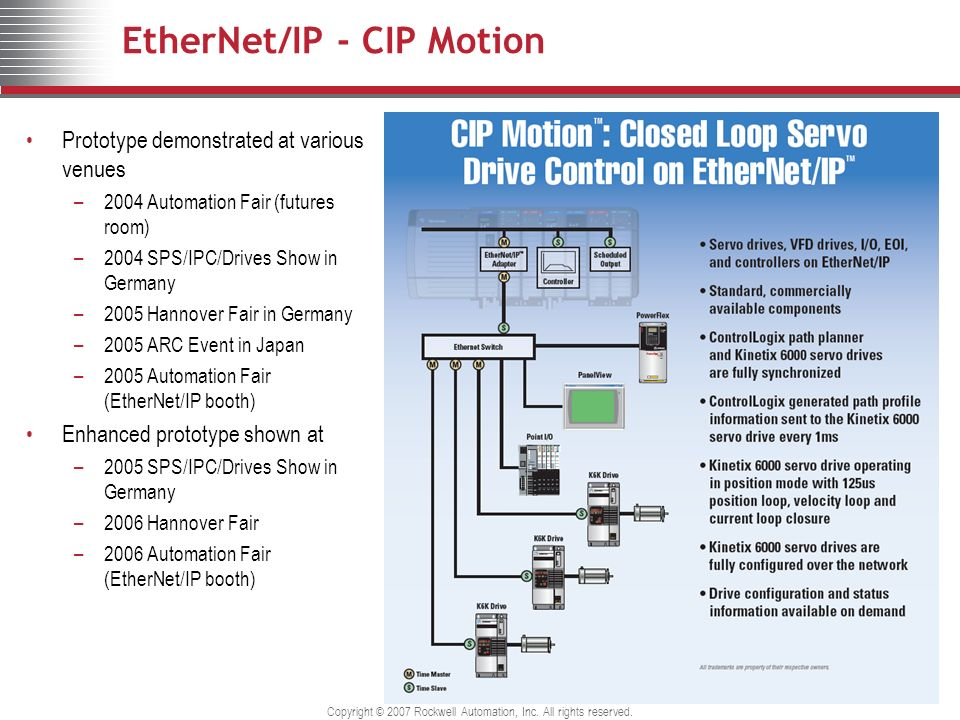 EtherNet/IP - CIP Motion