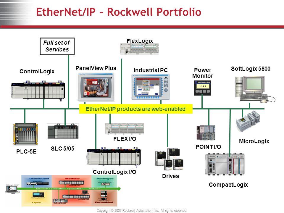 EtherNet/IP Overview  - ppt video online download