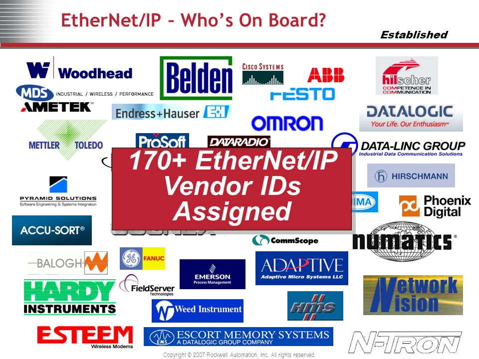 EtherNet/IP – Who's On Board