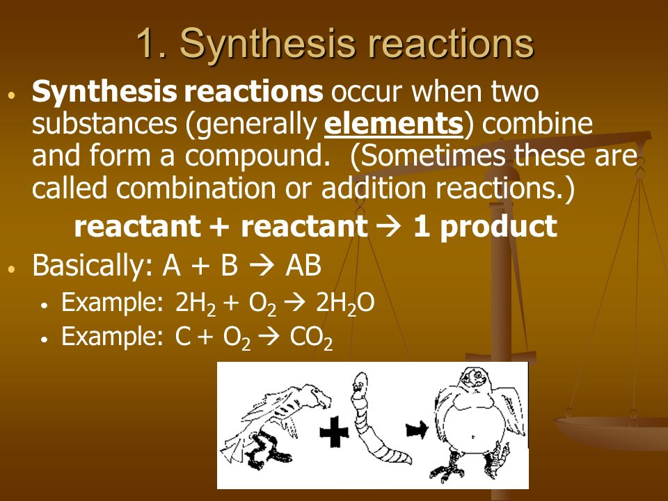 1. Synthesis reactions