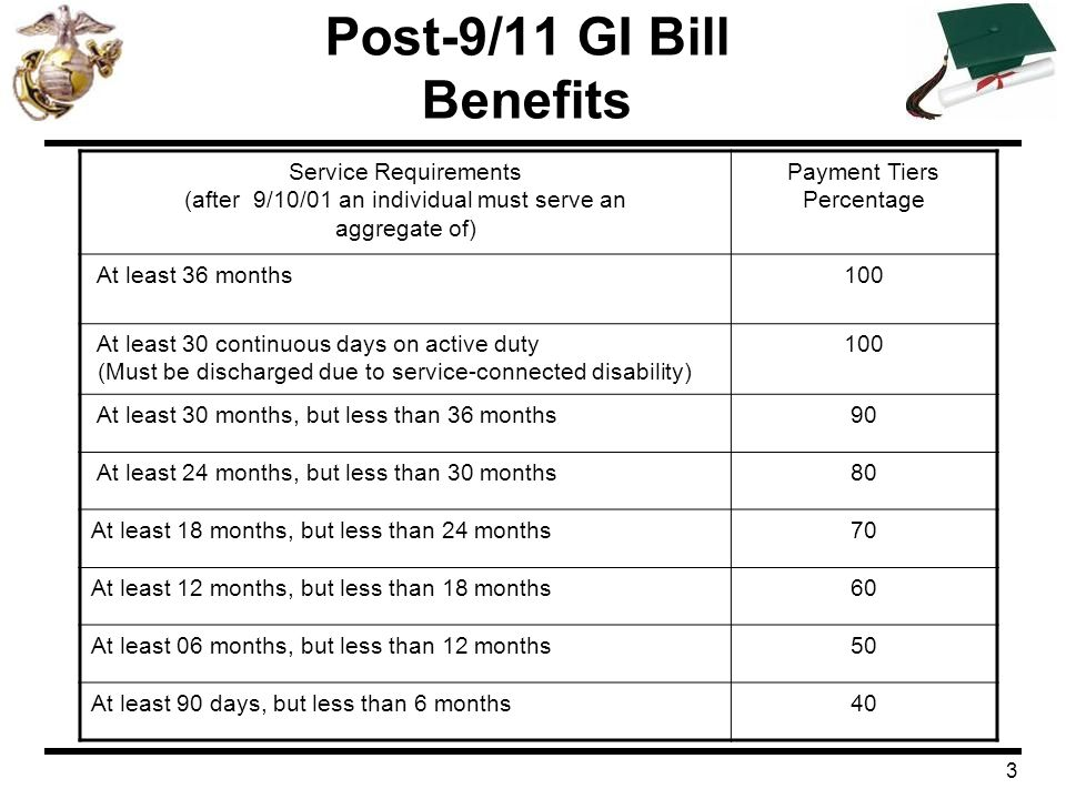 Post 9 11 gi bill eligibility benefit payments transfer to