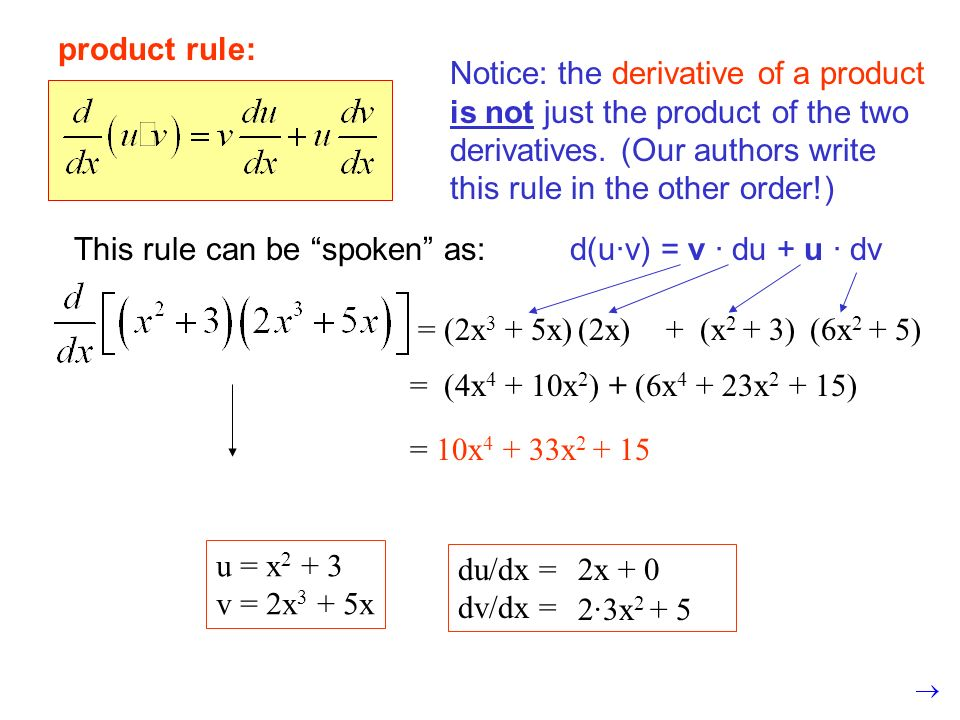 product rule: Notice: the derivative of a product is not just the product of the two derivatives. (Our authors write this rule in the other order!)