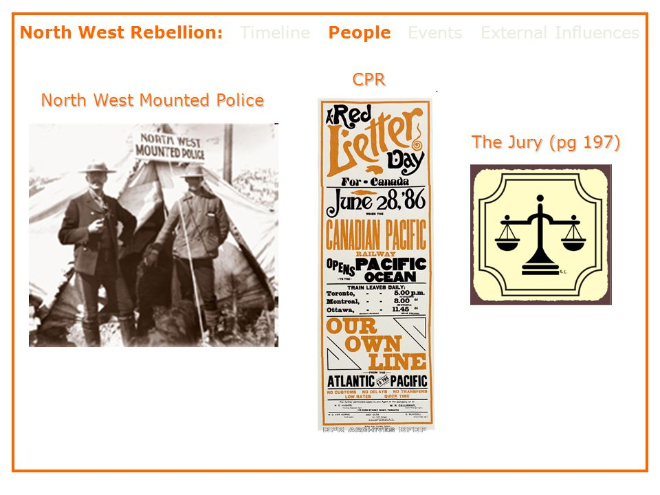North West Rebellion: Timeline People Events External Influences
