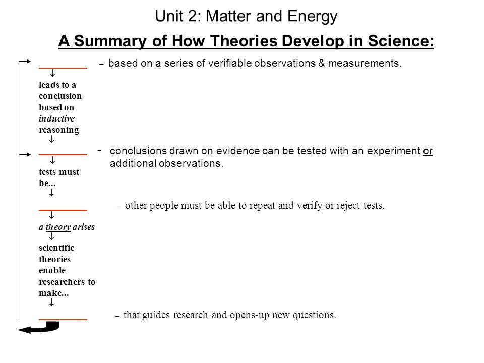 Unit 2: Matter and Energy