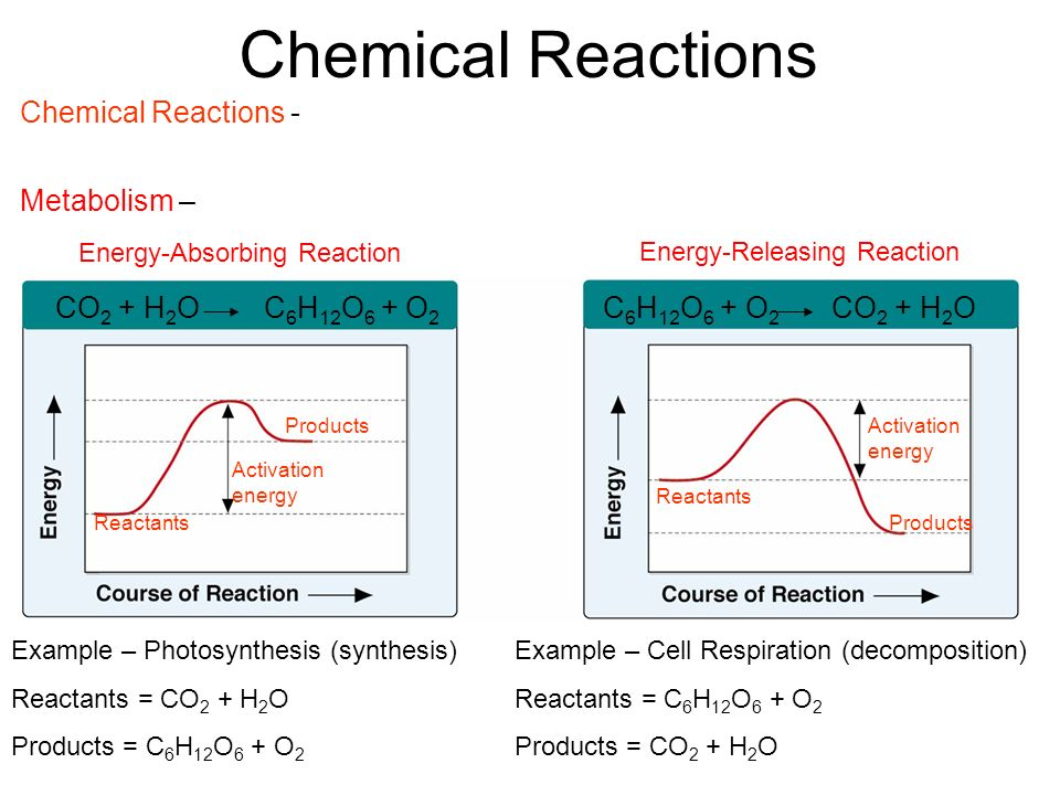 Chemical Reactions Chemical Reactions - a process that changes one set of chemicals into another.