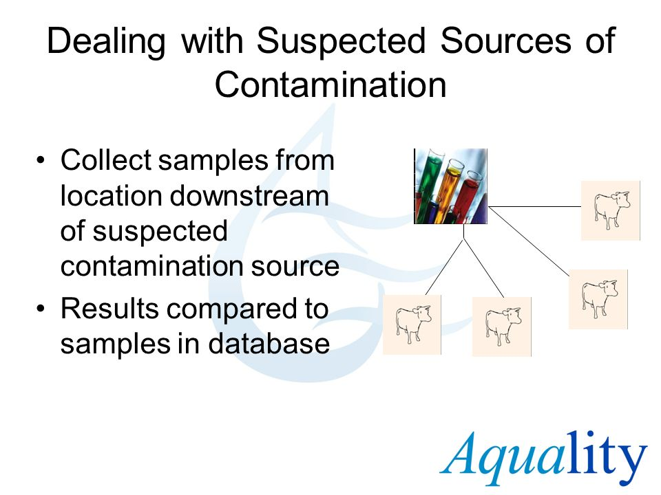 Dealing with Suspected Sources of Contamination