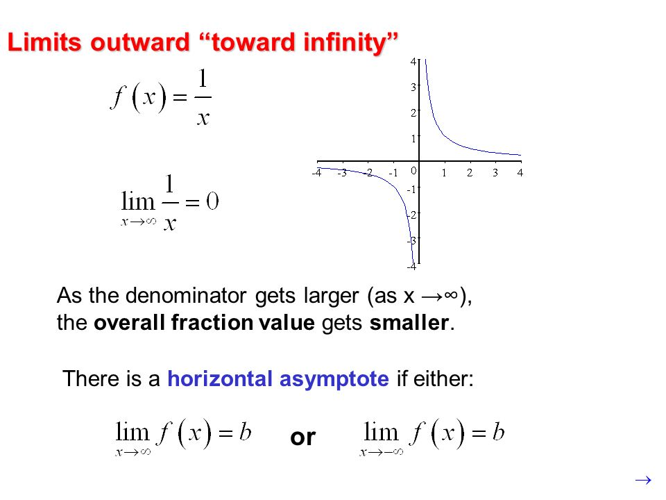 Limits outward toward infinity