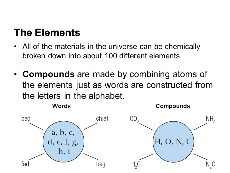 The Elements All of the materials in the universe can be chemically broken down into about 100 different elements.