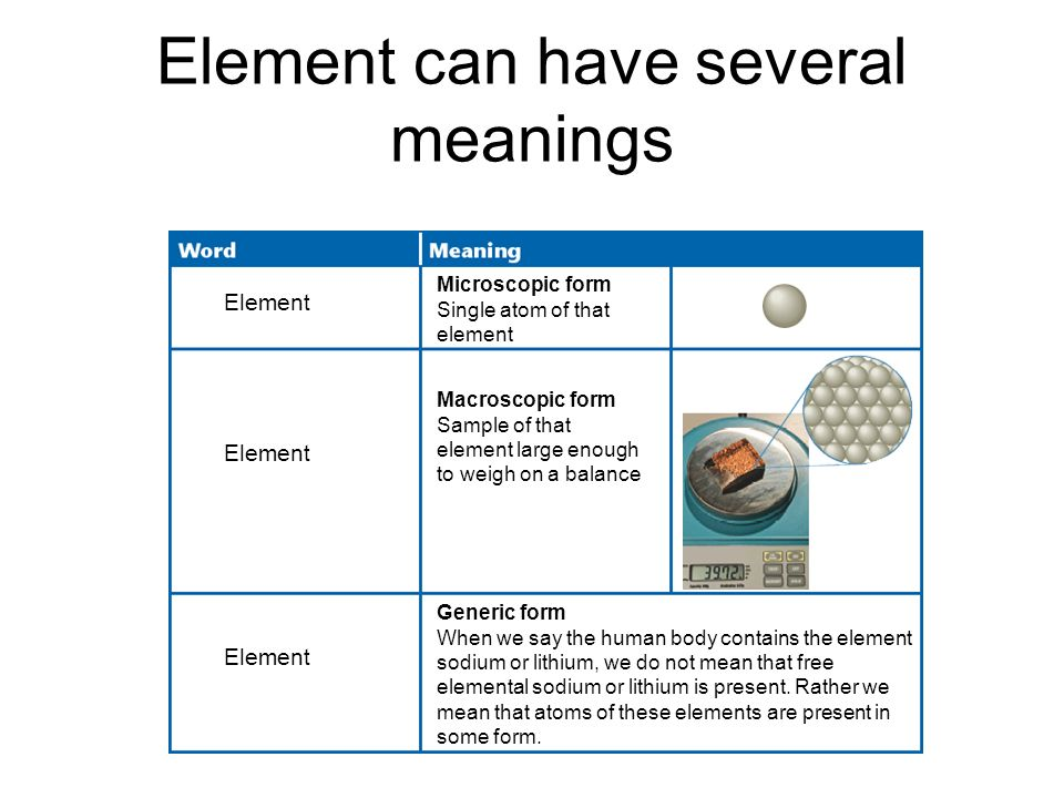 Element can have several meanings
