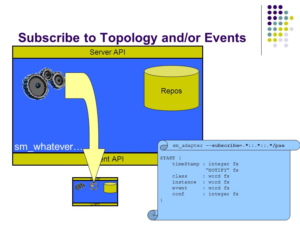 Subscribe to Topology and/or Events