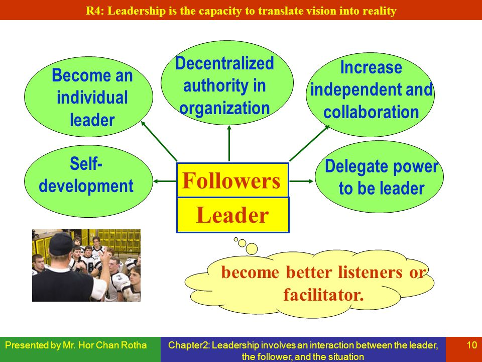 Followers Leader Decentralized authority in organization