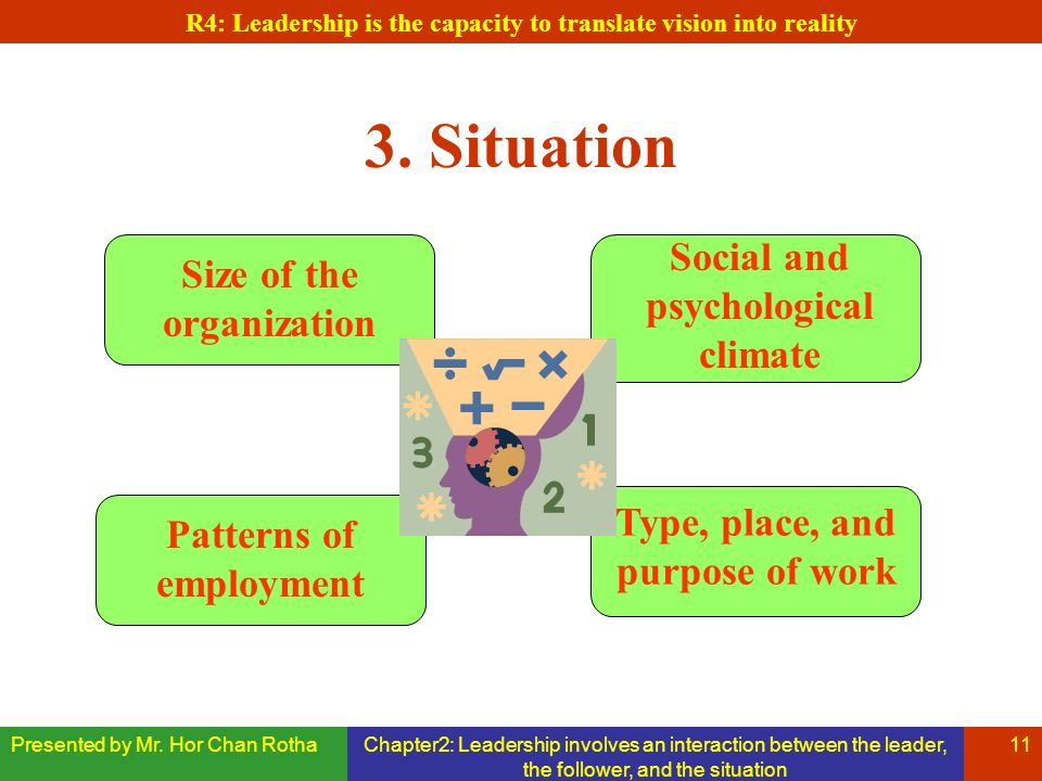 3. Situation Social and psychological climate Size of the organization