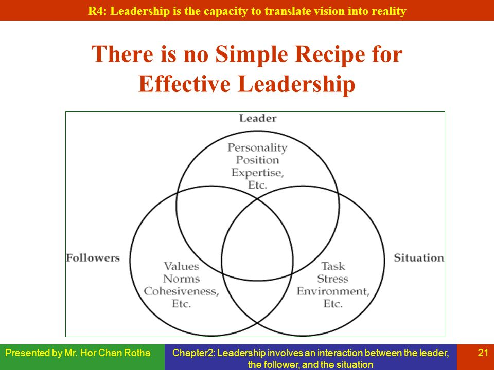 There is no Simple Recipe for Effective Leadership
