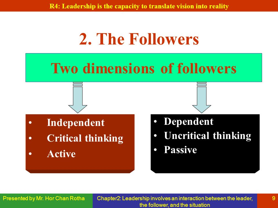 2. The Followers Two dimensions of followers Independent