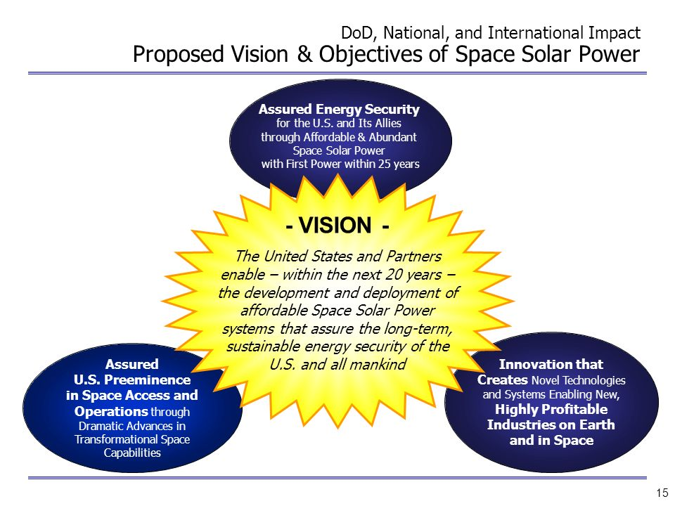 DoD, National, and International Impact Proposed Vision & Objectives of Space Solar Power