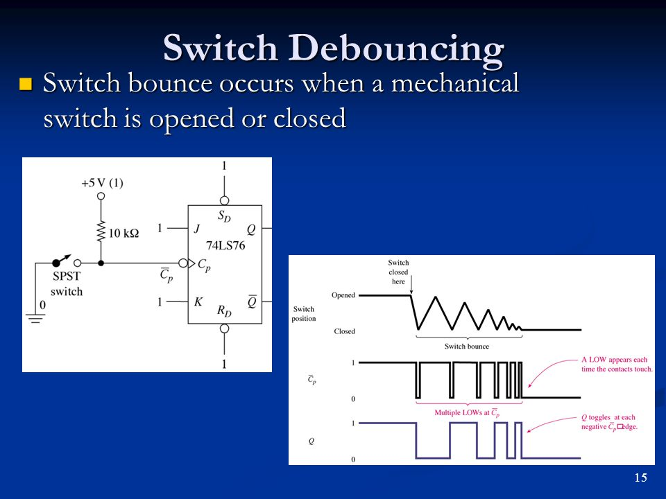 Switch Debouncing Switch bounce occurs when a mechanical switch is opened or closed. Figure