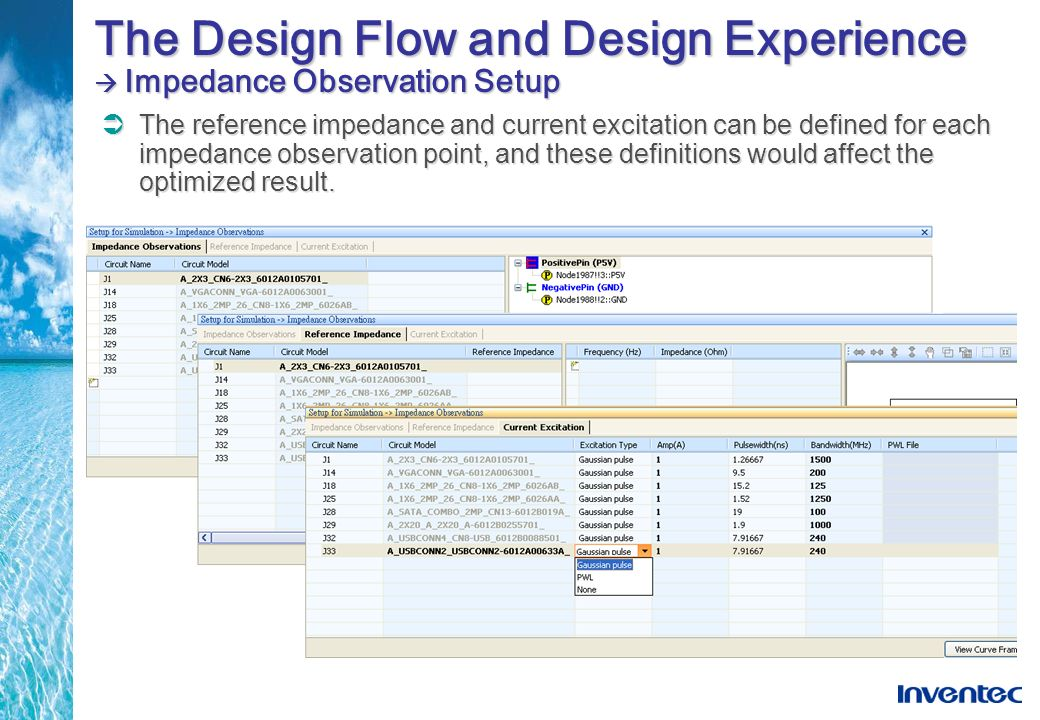 The Design Flow and Design Experience  Impedance Observation Setup