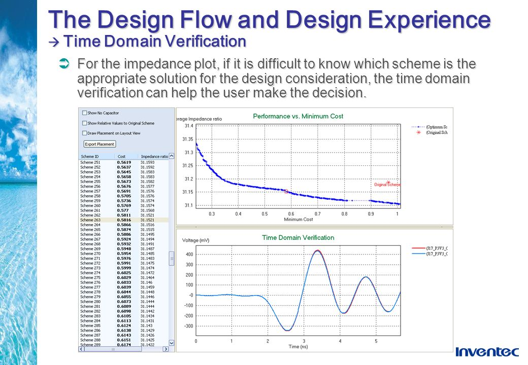 The Design Flow and Design Experience  Time Domain Verification