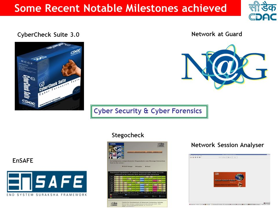 Some Recent Notable Milestones achieved