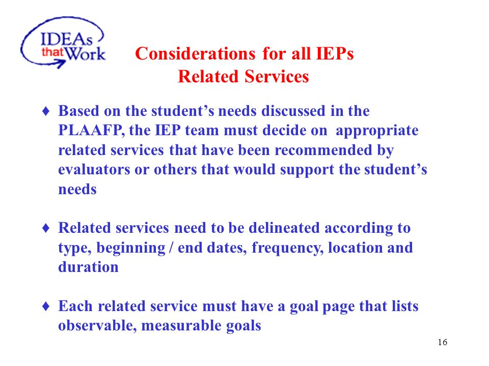 Considerations for all IEPs Behavior Intervention Plan