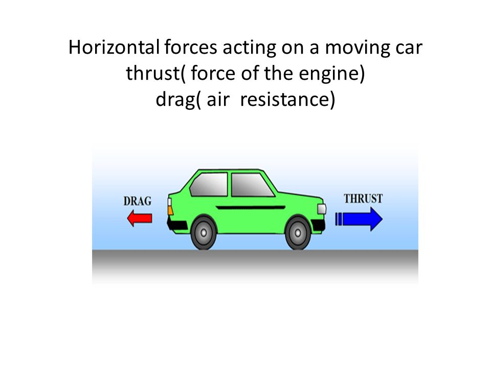 Horizontal forces acting on a moving car thrust( force of the engine) drag( air resistance)