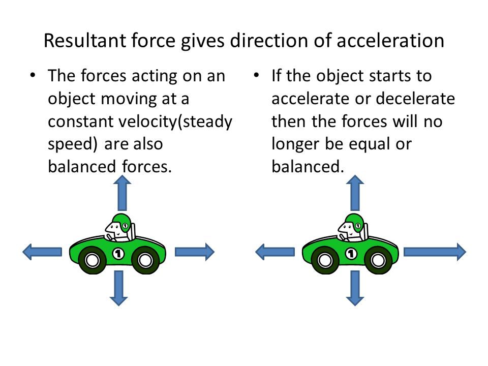Resultant force gives direction of acceleration