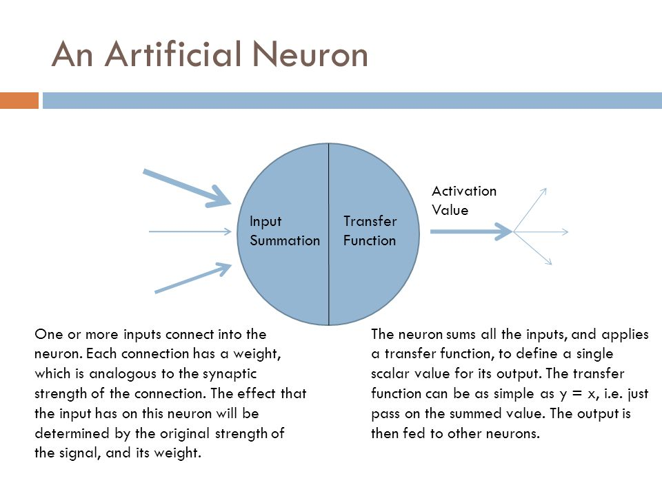 An Artificial Neuron Activation Value Input Summation