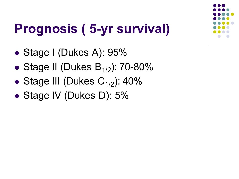 Prognosis ( 5-yr survival)