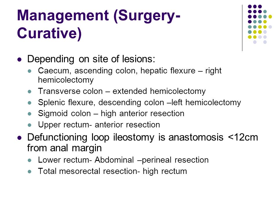 Management (Surgery- Curative)